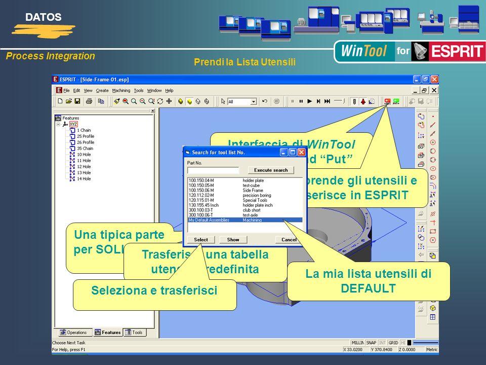 Process Integration DATOS for Una tipica parte per SOLID MILL Interfaccia di WinTool con Get and Put Prendi la Lista Utensili Trasferisci una tabella