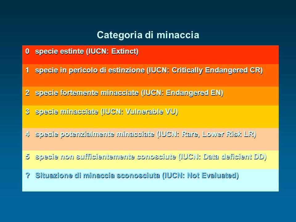 Categoria di minaccia 0 specie estinte (IUCN: Extinct) 1 specie in pericolo di estinzione (IUCN: Critically Endangered CR) 2 specie fortemente minacci