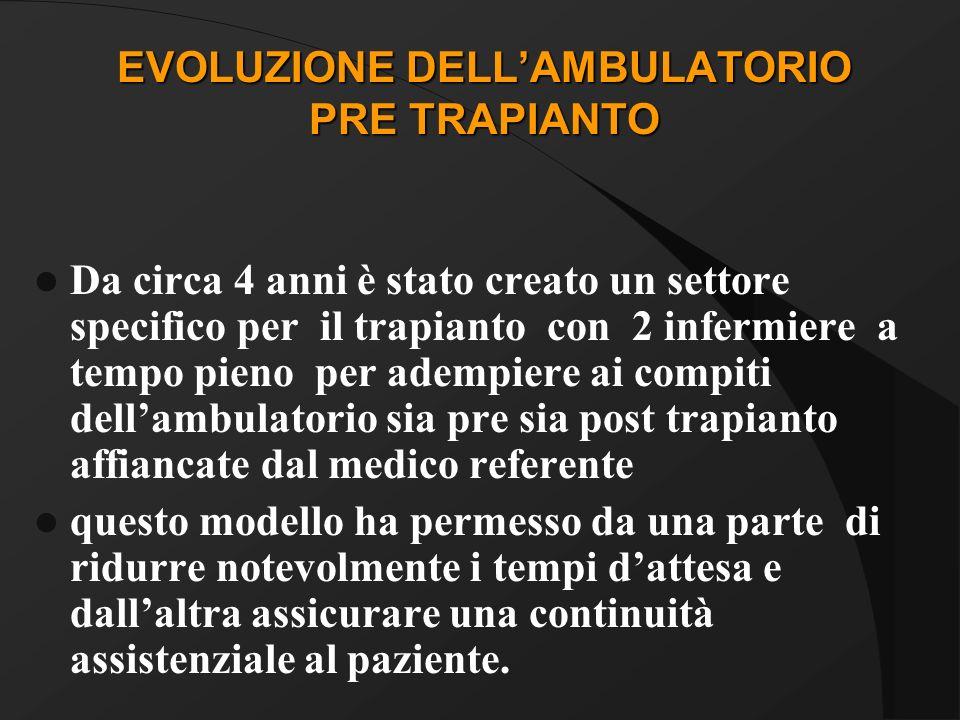 ATTIVITA DELLAMBULATORIO PRE TRAPIANTO 1) INFORMAZIONE 2) ISCRIZIONE ALLA LISTA ATTIVA 3) MANTENIMENTO DEL PAZIENTE IN LISTA