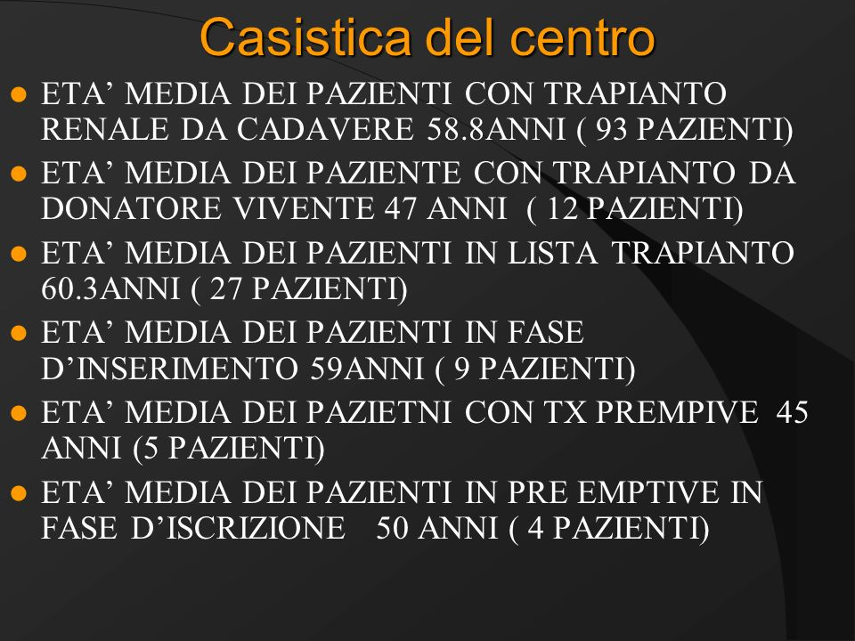 Casistica del centro ETA MEDIA DEI PAZIENTI CON TRAPIANTO RENALE DA CADAVERE 58.8ANNI ( 93 PAZIENTI) ETA MEDIA DEI PAZIENTE CON TRAPIANTO DA DONATORE VIVENTE 47 ANNI ( 12 PAZIENTI) ETA MEDIA DEI PAZIENTI IN LISTA TRAPIANTO 60.3ANNI ( 27 PAZIENTI) ETA MEDIA DEI PAZIENTI IN FASE DINSERIMENTO 59ANNI ( 9 PAZIENTI) ETA MEDIA DEI PAZIETNI CON TX PREMPIVE 45 ANNI (5 PAZIENTI) ETA MEDIA DEI PAZIENTI IN PRE EMPTIVE IN FASE DISCRIZIONE 50 ANNI ( 4 PAZIENTI)