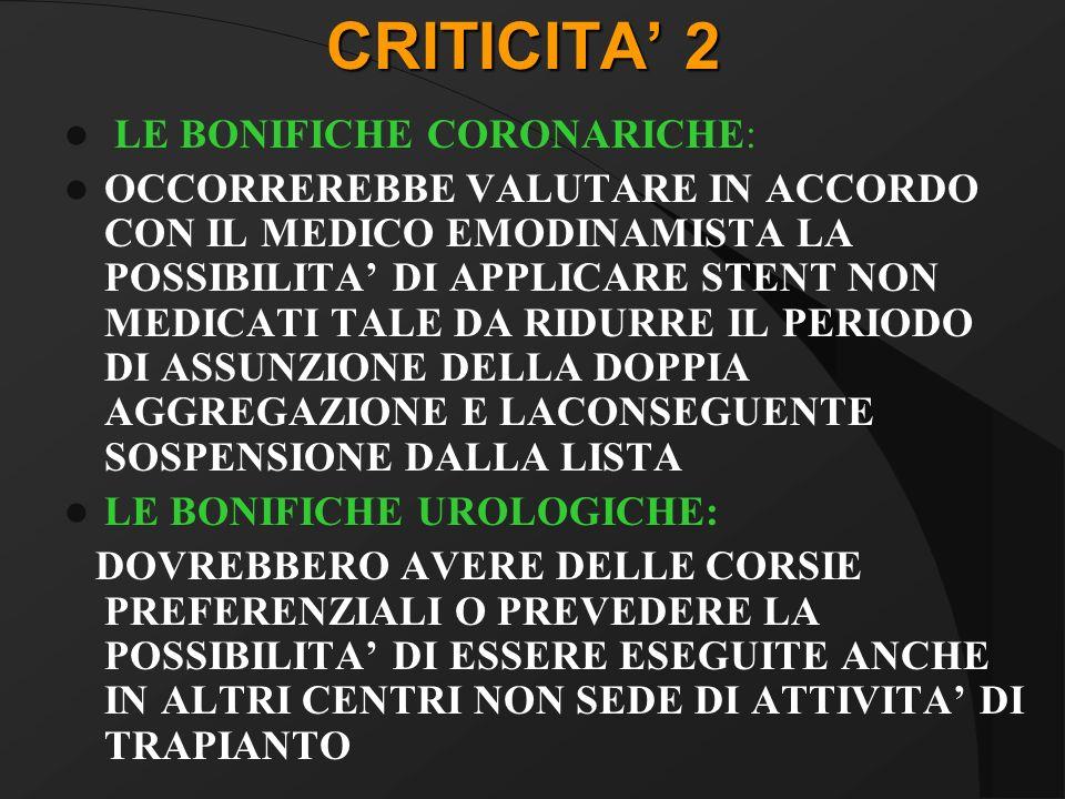 CRITICITA 2 LE BONIFICHE CORONARICHE: OCCORREREBBE VALUTARE IN ACCORDO CON IL MEDICO EMODINAMISTA LA POSSIBILITA DI APPLICARE STENT NON MEDICATI TALE DA RIDURRE IL PERIODO DI ASSUNZIONE DELLA DOPPIA AGGREGAZIONE E LACONSEGUENTE SOSPENSIONE DALLA LISTA LE BONIFICHE UROLOGICHE: DOVREBBERO AVERE DELLE CORSIE PREFERENZIALI O PREVEDERE LA POSSIBILITA DI ESSERE ESEGUITE ANCHE IN ALTRI CENTRI NON SEDE DI ATTIVITA DI TRAPIANTO