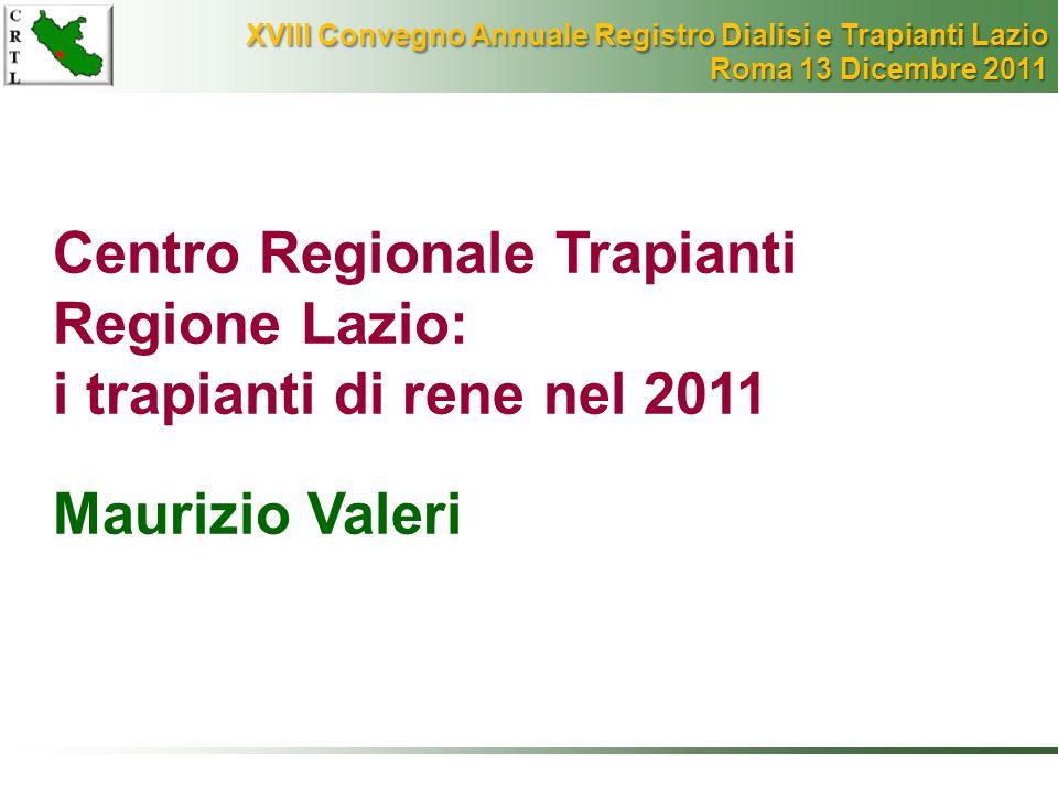 Centro Regionale Trapianti Lazio Numero di pazienti in lista di attesa al 30.11.2011 Totale = N.