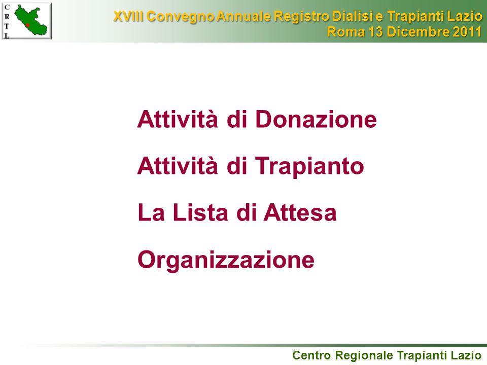 Attività di Donazione Attività di Trapianto La Lista di Attesa Organizzazione Centro Regionale Trapianti Lazio XVIII Convegno Annuale Registro Dialisi