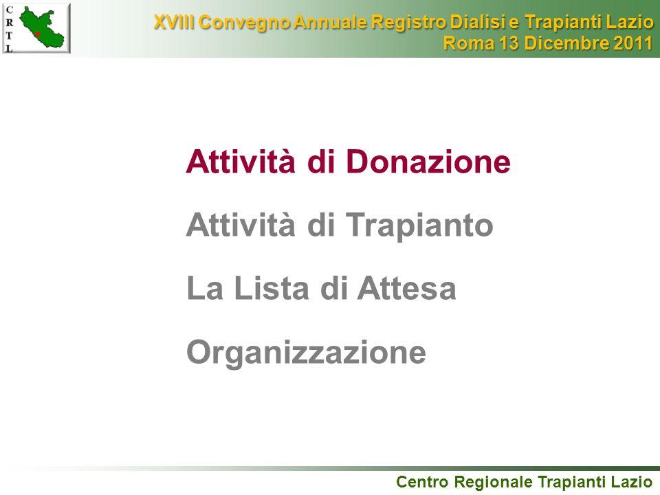 Centro Regionale Trapianti Lazio CRT Lazio Pol.Gemelli Rene Fegato Polmone Pol.