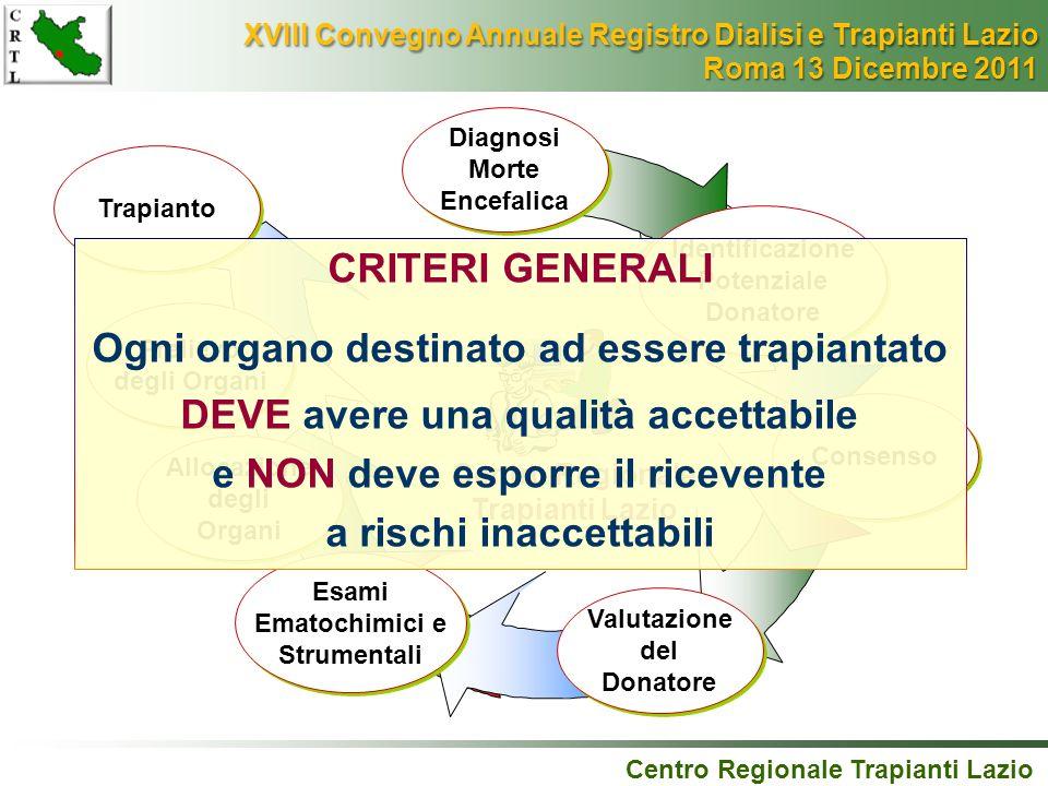 Centro Regionale Trapianti Lazio Esami Ematochimici e Strumentali Esami Ematochimici e Strumentali Valutazione del Donatore Valutazione del Donatore C