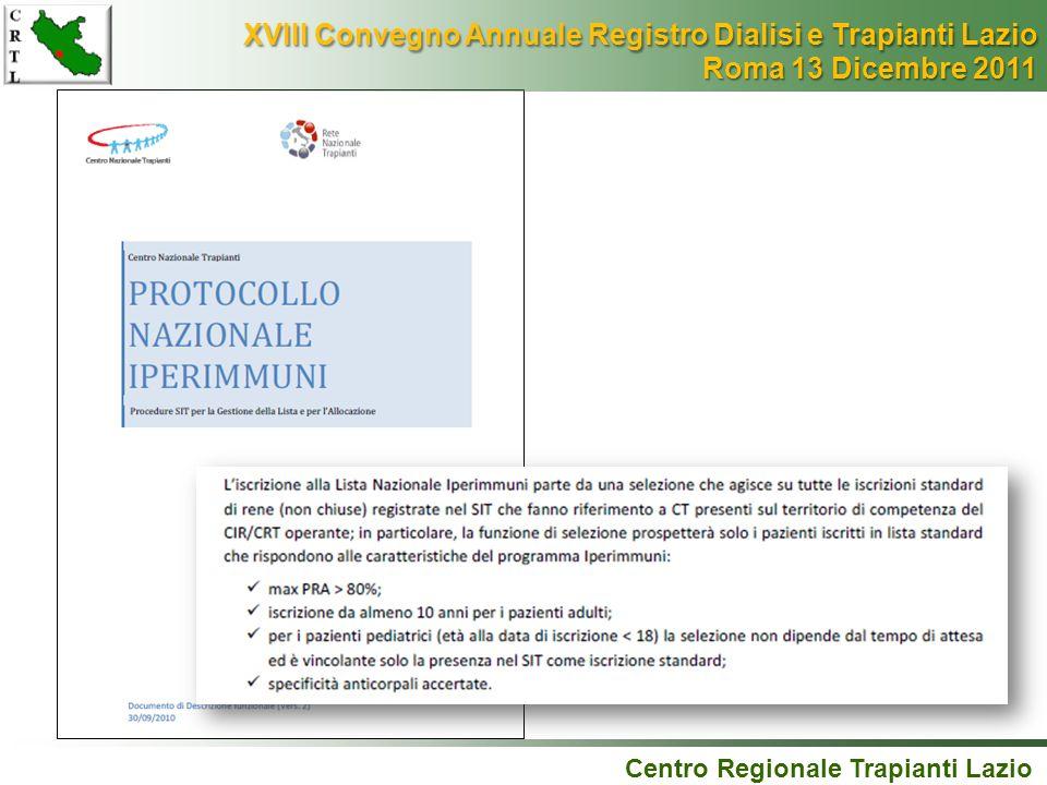XVIII Convegno Annuale Registro Dialisi e Trapianti Lazio XVIII Convegno Annuale Registro Dialisi e Trapianti Lazio Roma 13 Dicembre 2011 Centro Regio