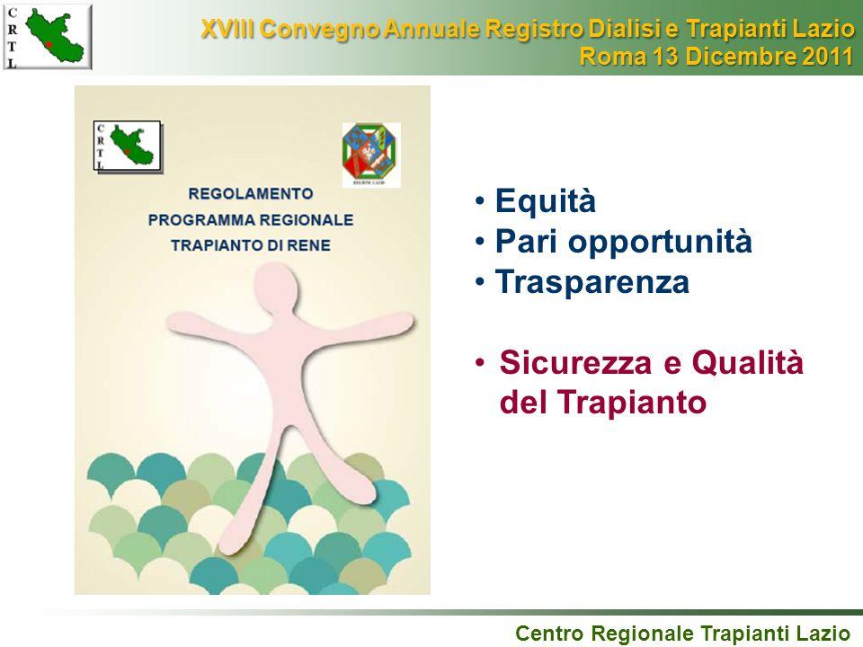 Equità Pari opportunità Trasparenza Sicurezza e Qualità del Trapianto XVIII Convegno Annuale Registro Dialisi e Trapianti Lazio XVIII Convegno Annuale