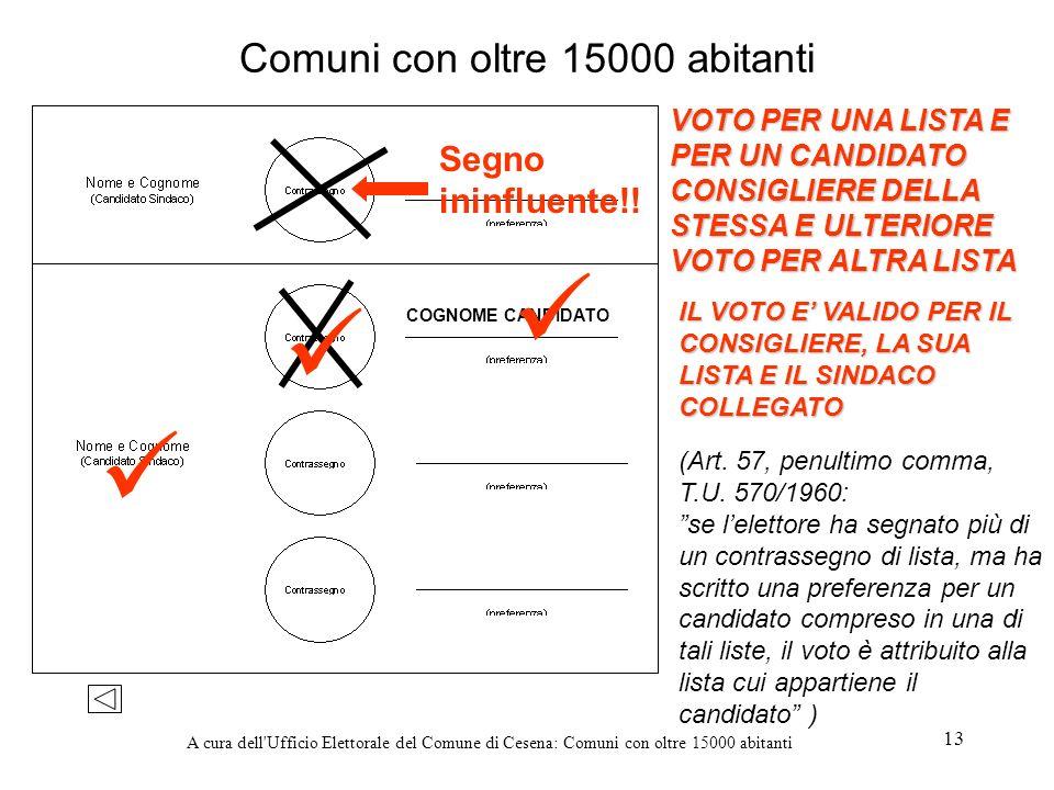 A cura dell'Ufficio Elettorale del Comune di Cesena: Comuni con oltre 15000 abitanti 13 Comuni con oltre 15000 abitanti (Art. 57, penultimo comma, T.U