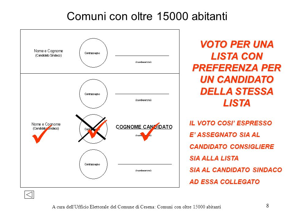A cura dell'Ufficio Elettorale del Comune di Cesena: Comuni con oltre 15000 abitanti 8 Comuni con oltre 15000 abitanti VOTO PER UNA LISTA CON PREFEREN