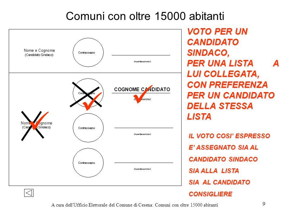 A cura dell'Ufficio Elettorale del Comune di Cesena: Comuni con oltre 15000 abitanti 9 Comuni con oltre 15000 abitanti VOTO PER UN CANDIDATO SINDACO,