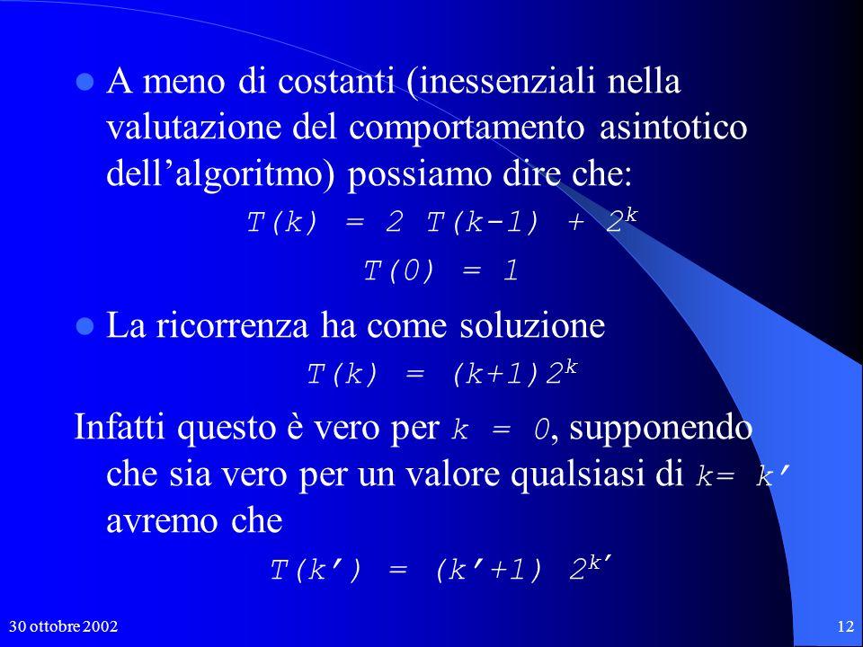 30 ottobre 200212 A meno di costanti (inessenziali nella valutazione del comportamento asintotico dellalgoritmo) possiamo dire che: T(k) = 2 T(k-1) + 2 k T(0) = 1 La ricorrenza ha come soluzione T(k) = (k+1)2 k Infatti questo è vero per k = 0, supponendo che sia vero per un valore qualsiasi di k= k avremo che T(k) = (k+1) 2 k