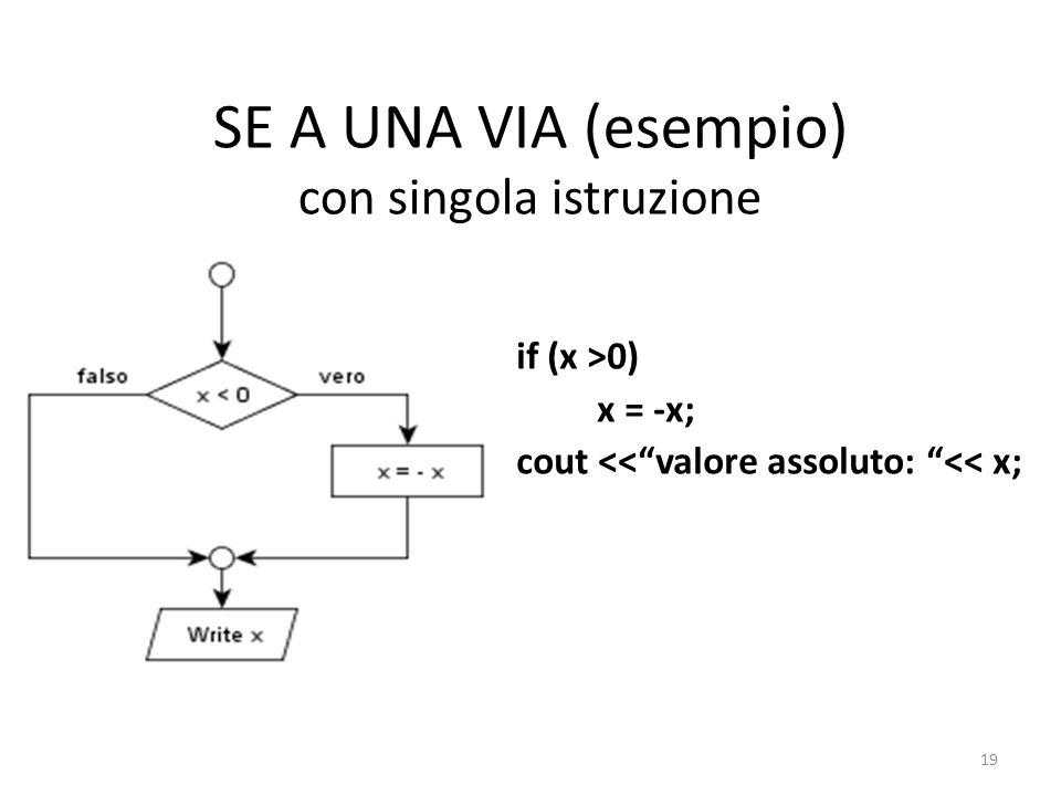 SE A UNA VIA (esempio) con singola istruzione if (x >0) x = -x; cout <<valore assoluto: << x; 19