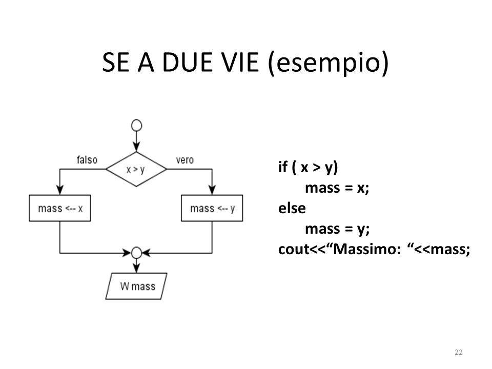 SE A DUE VIE (esempio) if ( x > y) mass = x; else mass = y; cout<<Massimo: <<mass; 22