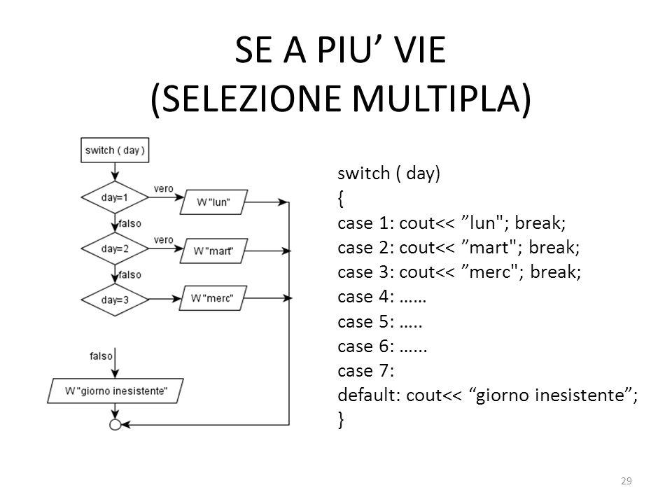 SE A PIU VIE (SELEZIONE MULTIPLA) switch ( day) { case 1: cout<< lun