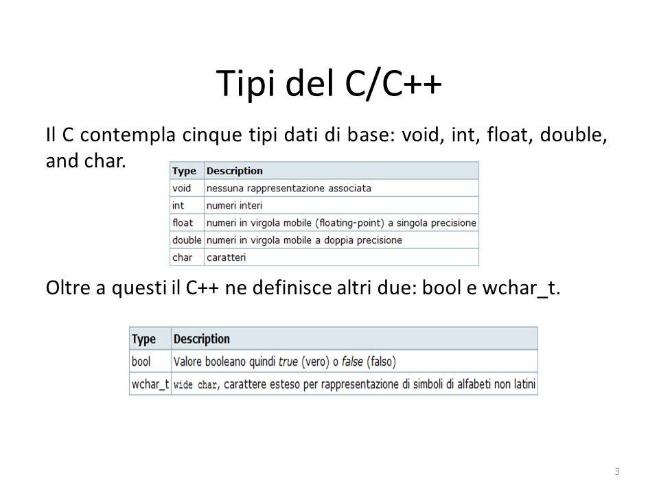 Tipi del C/C++ Il C contempla cinque tipi dati di base: void, int, float, double, and char. Oltre a questi il C++ ne definisce altri due: bool e wchar