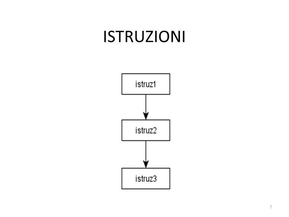 SE A PIU VIE (SELEZIONE MULTIPLA) switch (Espressione) { case val1: blocco-istr1; break; case val2 : blocco-istr2; break; … Default: istruzioneDiDefault; } 28