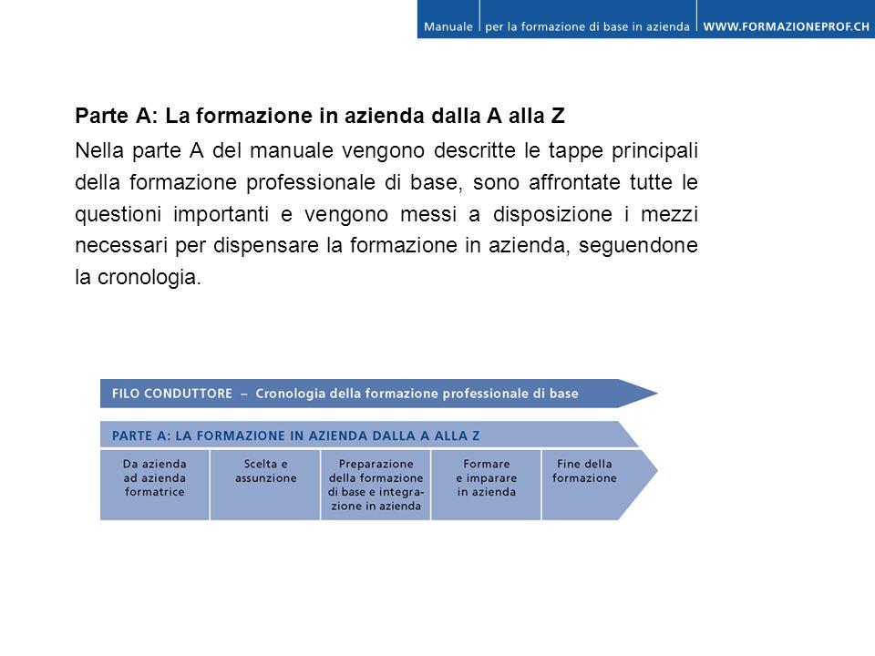 Parte A: La formazione in azienda dalla A alla Z Nella parte A del manuale vengono descritte le tappe principali della formazione professionale di bas
