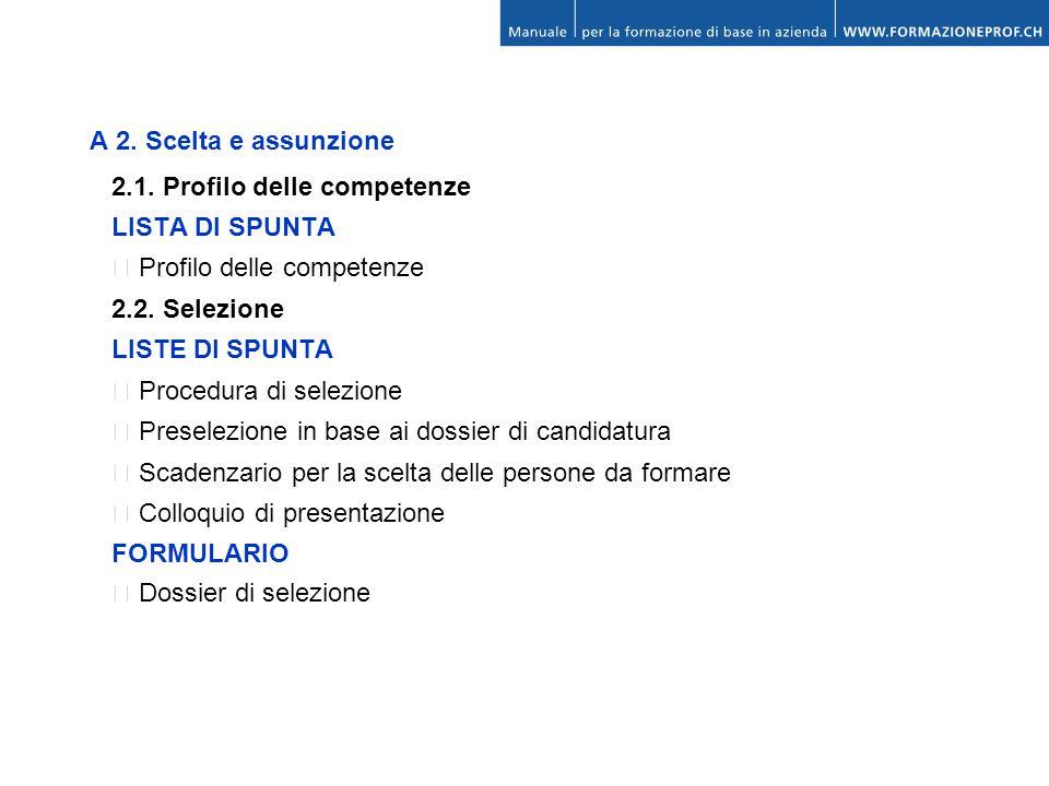 A 2. Scelta e assunzione 2.1. Profilo delle competenze LISTA DI SPUNTA Profilo delle competenze 2.2. Selezione LISTE DI SPUNTA Procedura di selezione