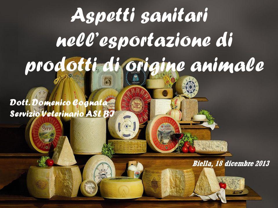 Aspetti sanitari nellesportazione di prodotti di origine animale Dott. Domenico Cognata Servizio Veterinario ASL BI Biella, 18 dicembre 2013