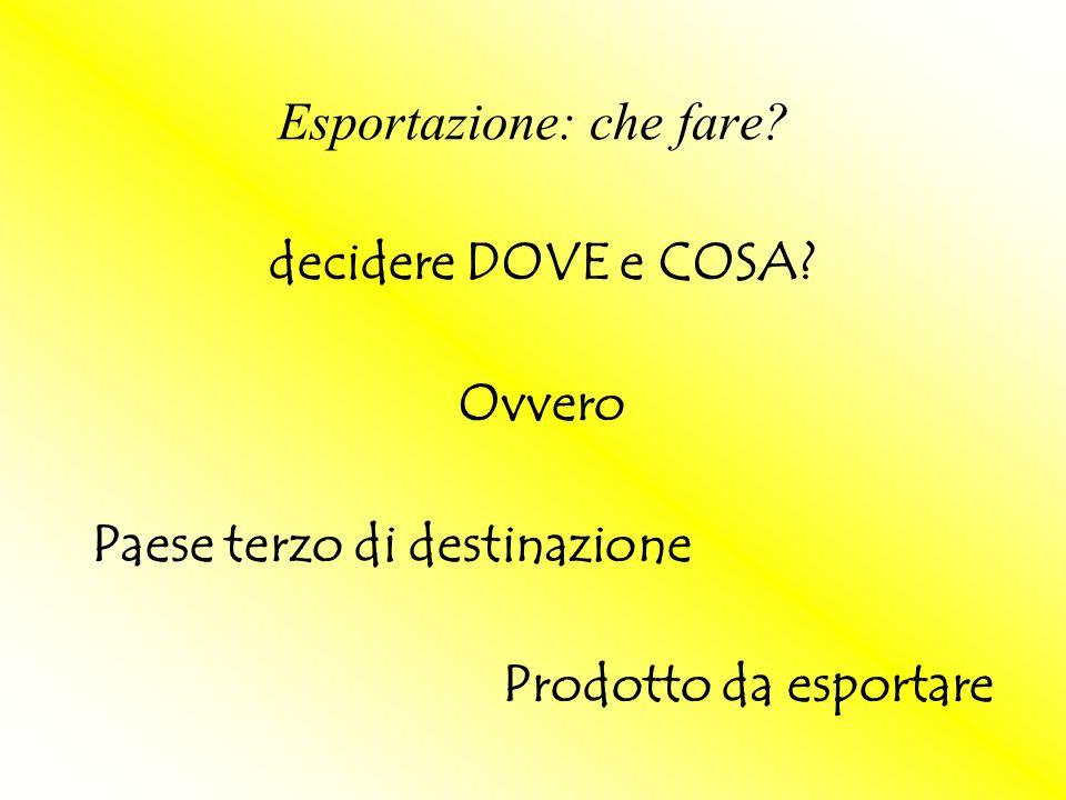 Esportazione: che fare? decidere DOVE e COSA? Ovvero Paese terzo di destinazione Prodotto da esportare
