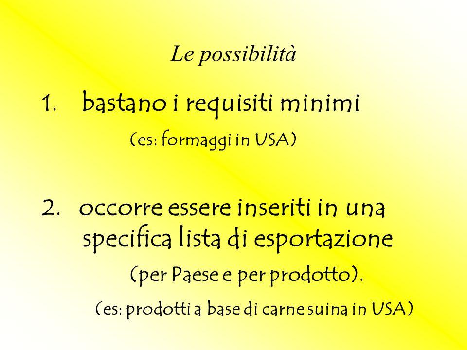 Le possibilità 1. bastano i requisiti minimi (es: formaggi in USA) 2. occorre essere inseriti in una specifica lista di esportazione (per Paese e per