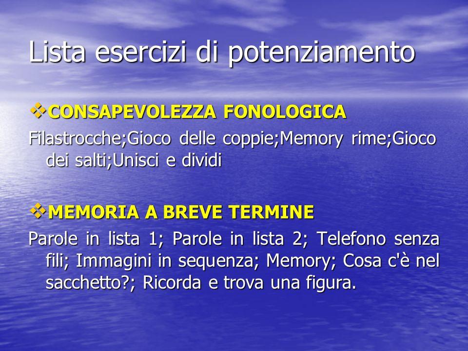 Lista esercizi di potenziamento CONSAPEVOLEZZA FONOLOGICA CONSAPEVOLEZZA FONOLOGICA Filastrocche;Gioco delle coppie;Memory rime;Gioco dei salti;Unisci