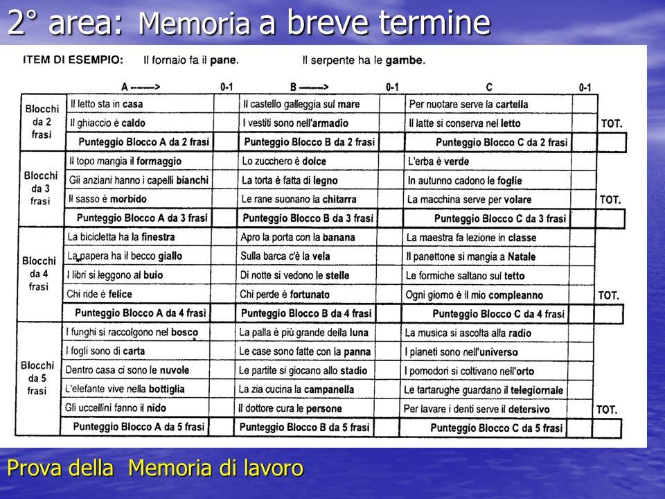 2° area: Memoria a breve termine Prova della Memoria di lavoro