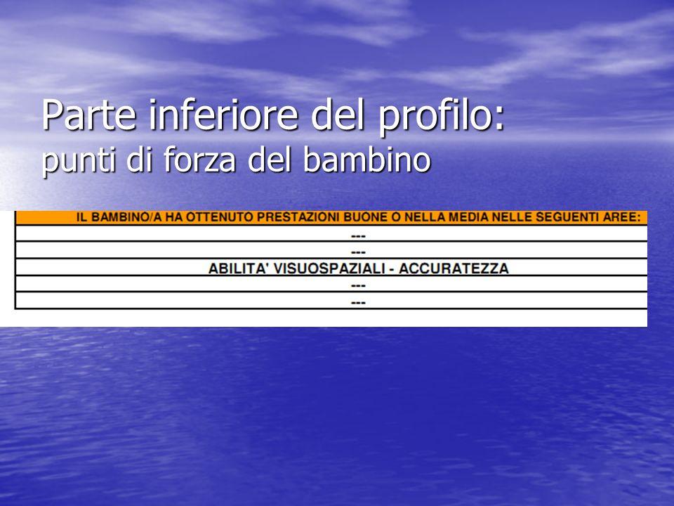 Riferimenti bibliografici CORNOLDI C., Difficoltà e disturbi dellapprendimento, Bologna, Il Mulino, 2010.