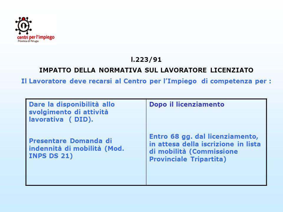 l.223/91 IMPATTO DELLA NORMATIVA SUL LAVORATORE LICENZIATO Il Lavoratore deve recarsi al Centro per lImpiego di competenza per : Dare la disponibilità