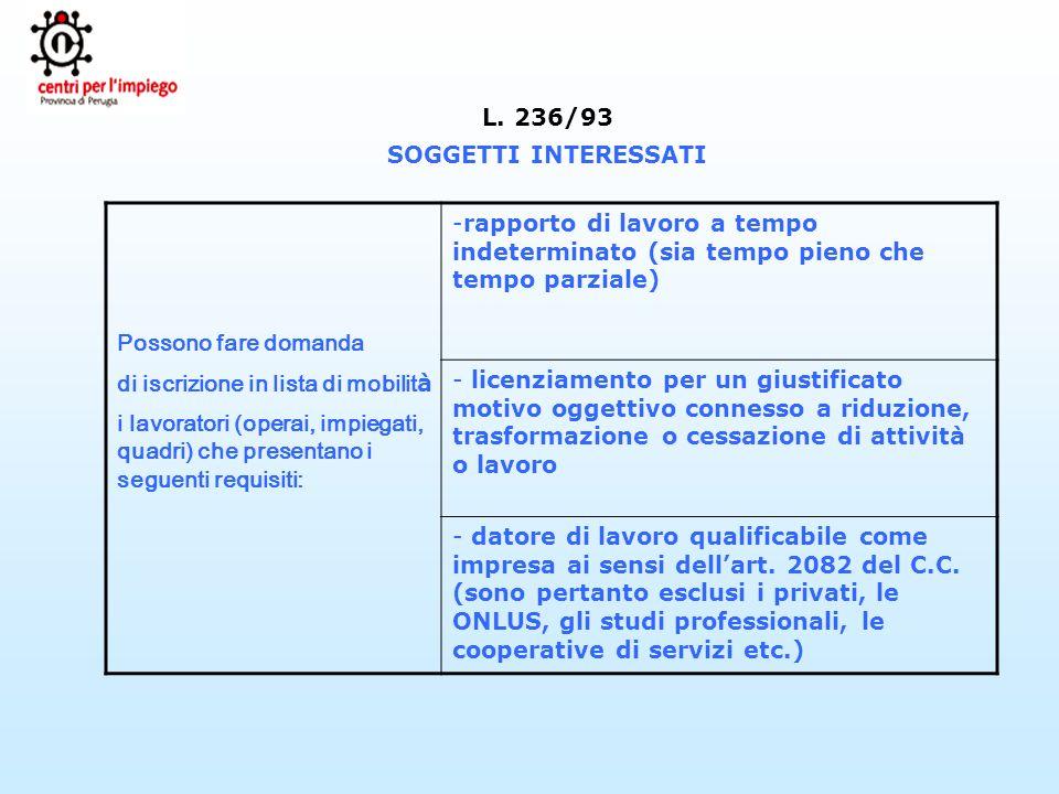 L. 236/93 SOGGETTI INTERESSATI Possono fare domanda di iscrizione in lista di mobilit à i lavoratori (operai, impiegati, quadri) che presentano i segu