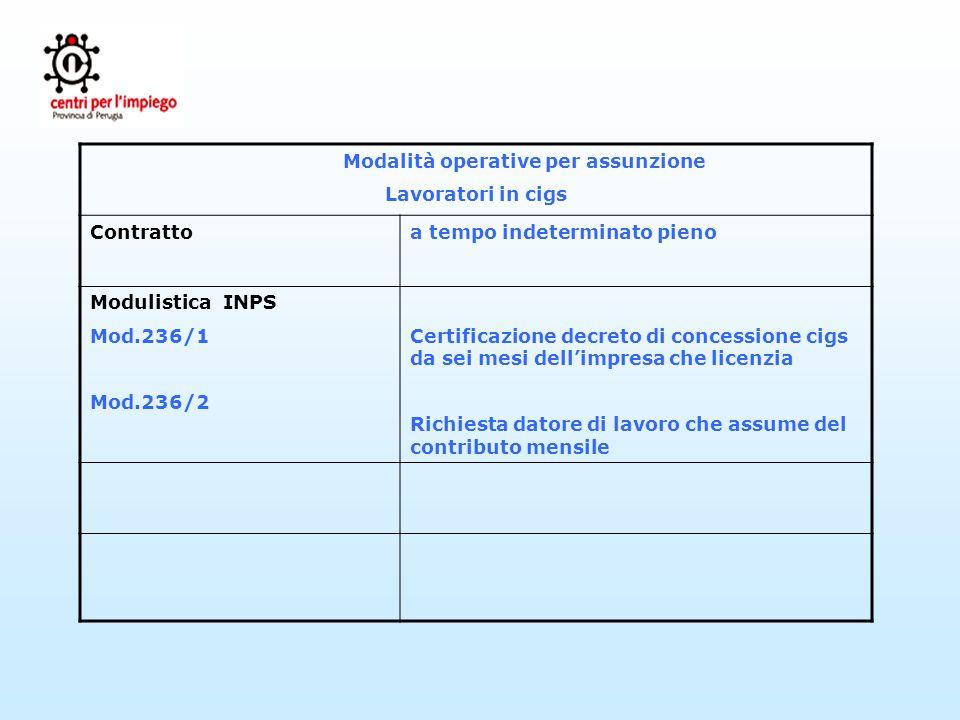 Modalità operative per assunzione Lavoratori in cigs Contrattoa tempo indeterminato pieno Modulistica INPS Mod.236/1 Mod.236/2 Certificazione decreto