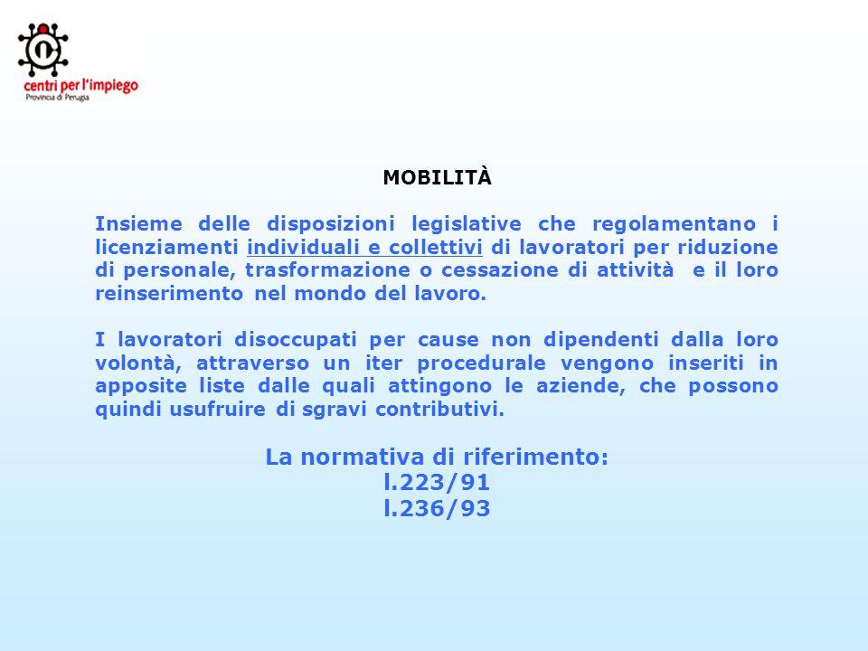 MOBILITÀ Insieme delle disposizioni legislative che regolamentano i licenziamenti individuali e collettivi di lavoratori per riduzione di personale, t