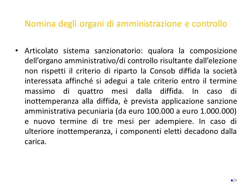 Nomina degli organi di amministrazione e controllo Articolato sistema sanzionatorio: qualora la composizione dellorgano amministrativo/di controllo ri