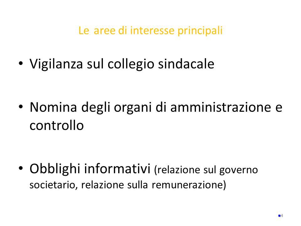 Le aree di interesse principali Vigilanza sul collegio sindacale Nomina degli organi di amministrazione e controllo Obblighi informativi (relazione su