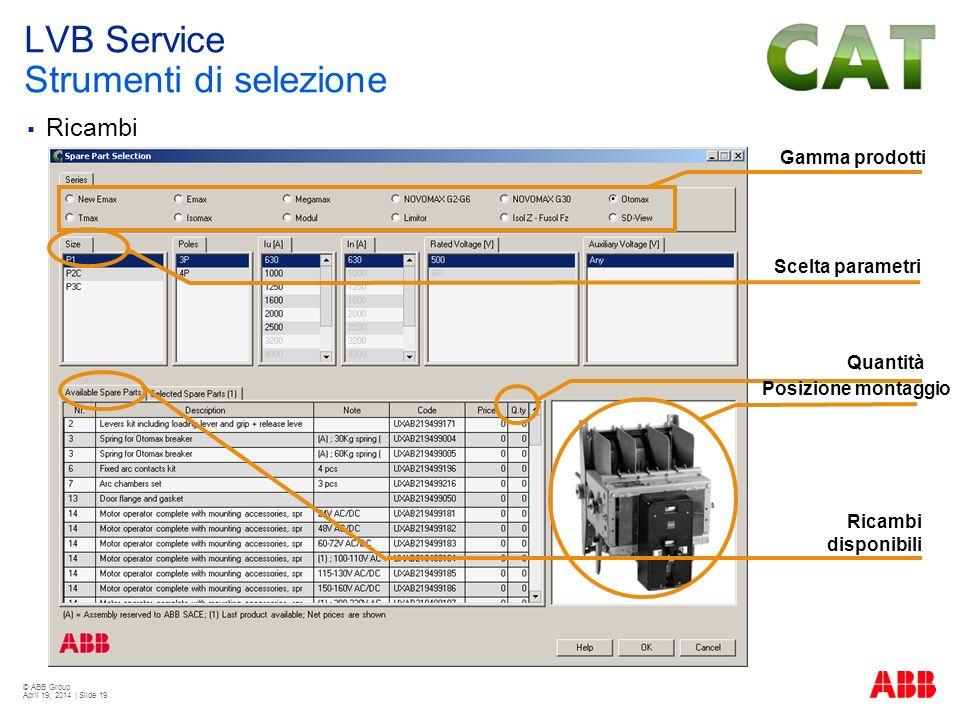 © ABB Group April 19, 2014 | Slide 19 Ricambi Gamma prodotti Quantità Ricambi disponibili Scelta parametri Posizione montaggio LVB Service Strumenti d