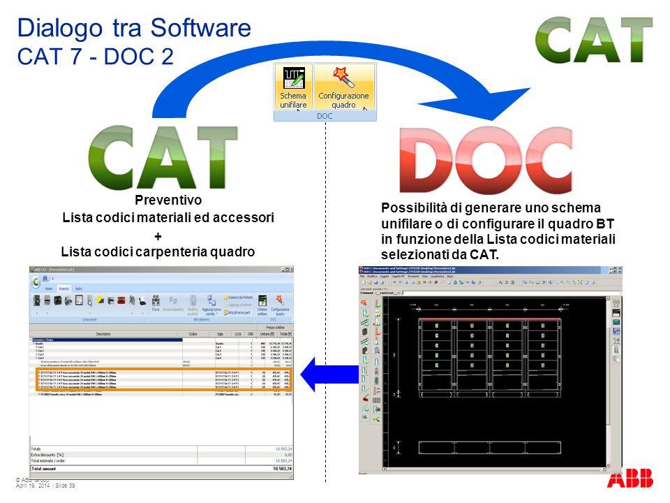 © ABB Group April 19, 2014 | Slide 39 Dialogo tra Software CAT 7 - DOC 2 Preventivo Lista codici materiali ed accessori Possibilità di generare uno sc