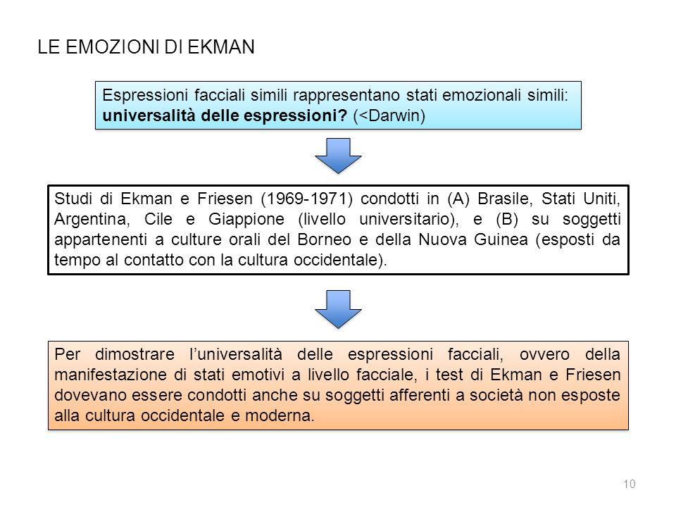 10 Espressioni facciali simili rappresentano stati emozionali simili: universalità delle espressioni? (<Darwin) Espressioni facciali simili rappresent
