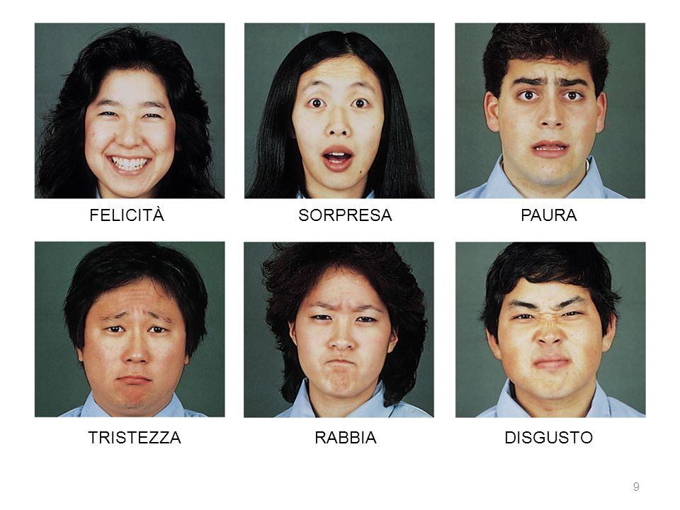10 Espressioni facciali simili rappresentano stati emozionali simili: universalità delle espressioni.