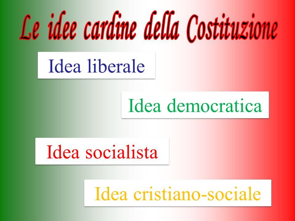 Idea democratica Idea socialista Idea cristiano-sociale Idea liberale