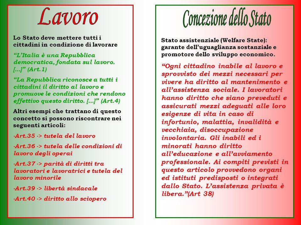 Lo Stato deve mettere tutti i cittadini in condizione di lavorare LItalia è una Repubblica democratica, fondata sul lavoro. [...] (Art.1) La Repubblic