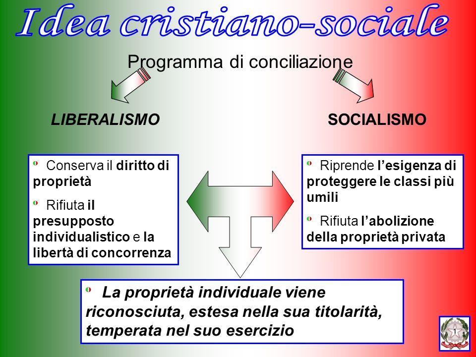 Programma di conciliazione LIBERALISMO Conserva il diritto di proprietà Rifiuta il presupposto individualistico e la libertà di concorrenza SOCIALISMO