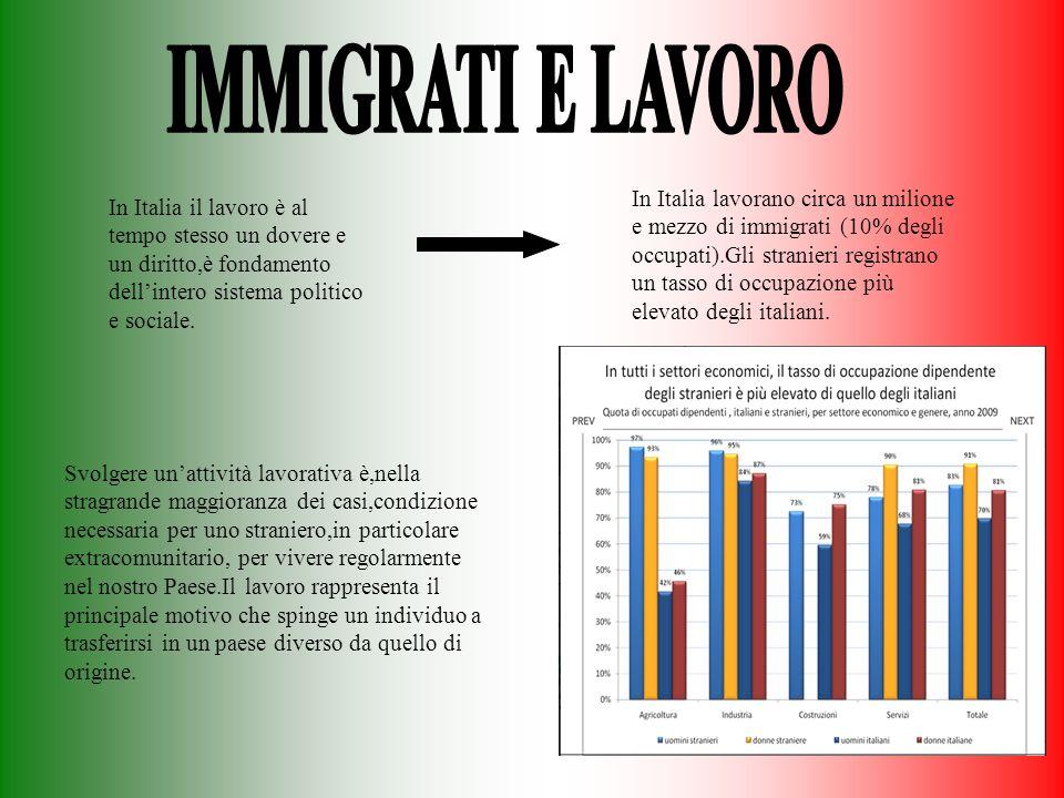 In Italia il lavoro è al tempo stesso un dovere e un diritto,è fondamento dellintero sistema politico e sociale. In Italia lavorano circa un milione e