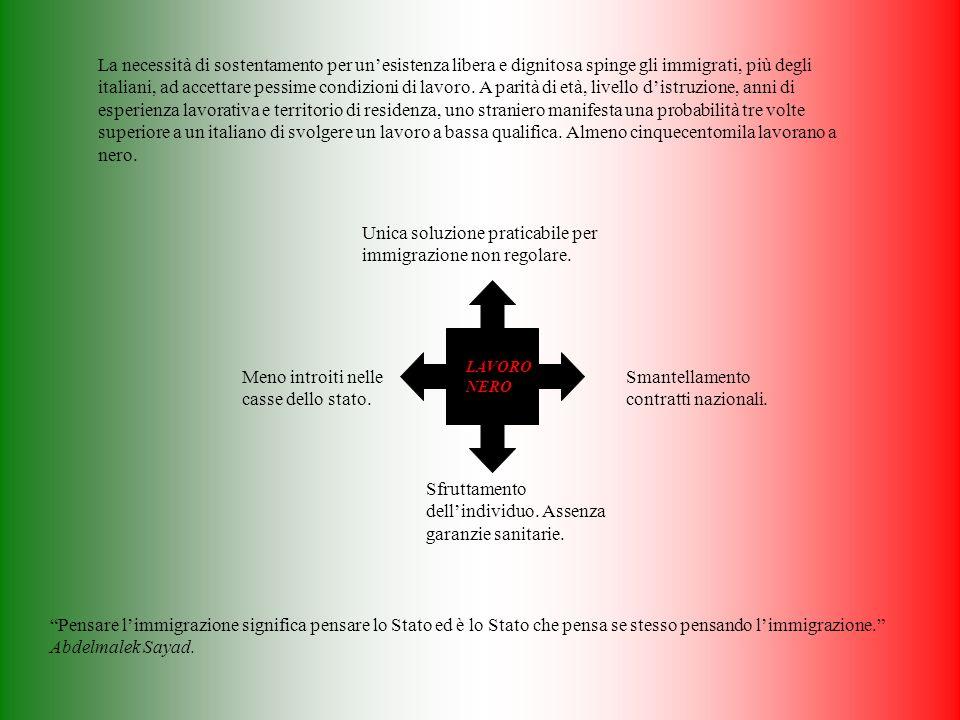 La necessità di sostentamento per unesistenza libera e dignitosa spinge gli immigrati, più degli italiani, ad accettare pessime condizioni di lavoro.