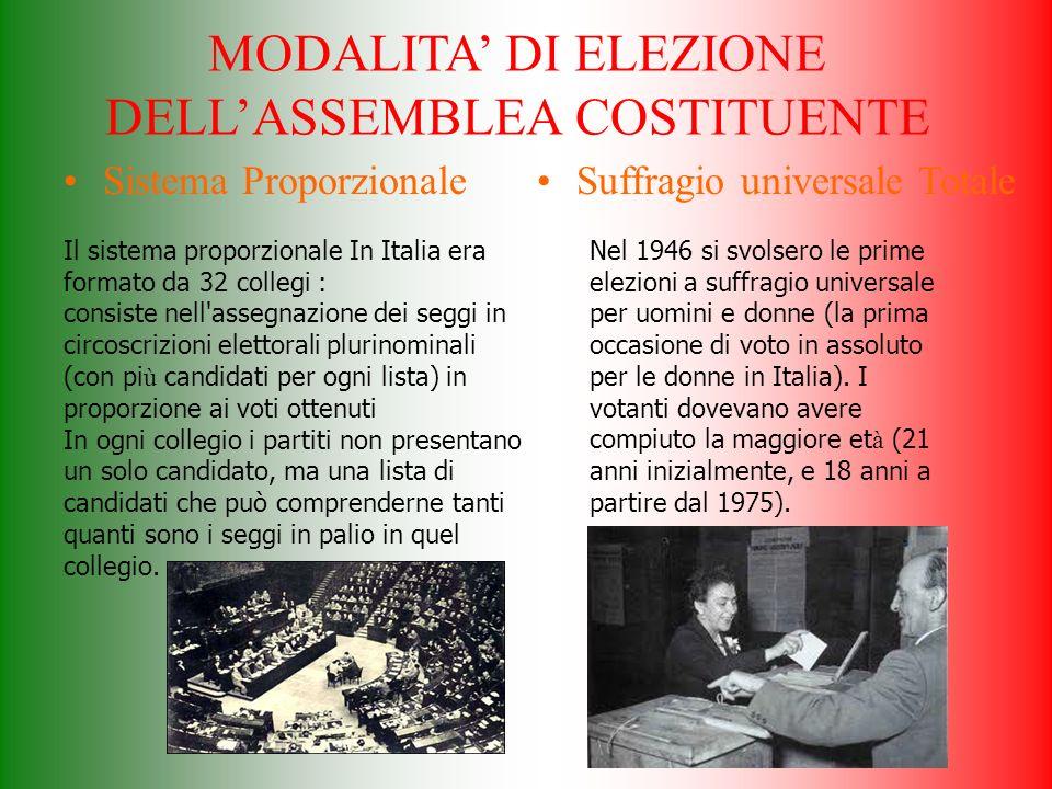 MODALITA DI ELEZIONE DELLASSEMBLEA COSTITUENTE Sistema Proporzionale Il sistema proporzionale In Italia era formato da 32 collegi : consiste nell'asse