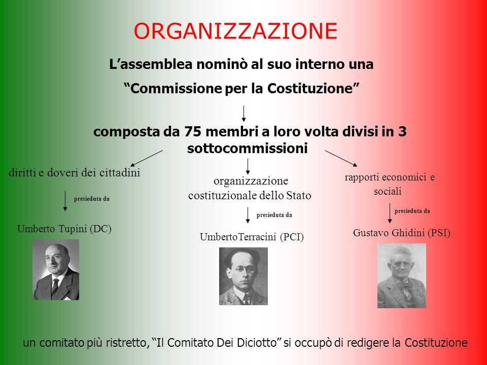 ORGANIZZAZIONE Lassemblea nominò al suo interno una Commissione per la Costituzione composta da 75 membri a loro volta divisi in 3 sottocommissioni di