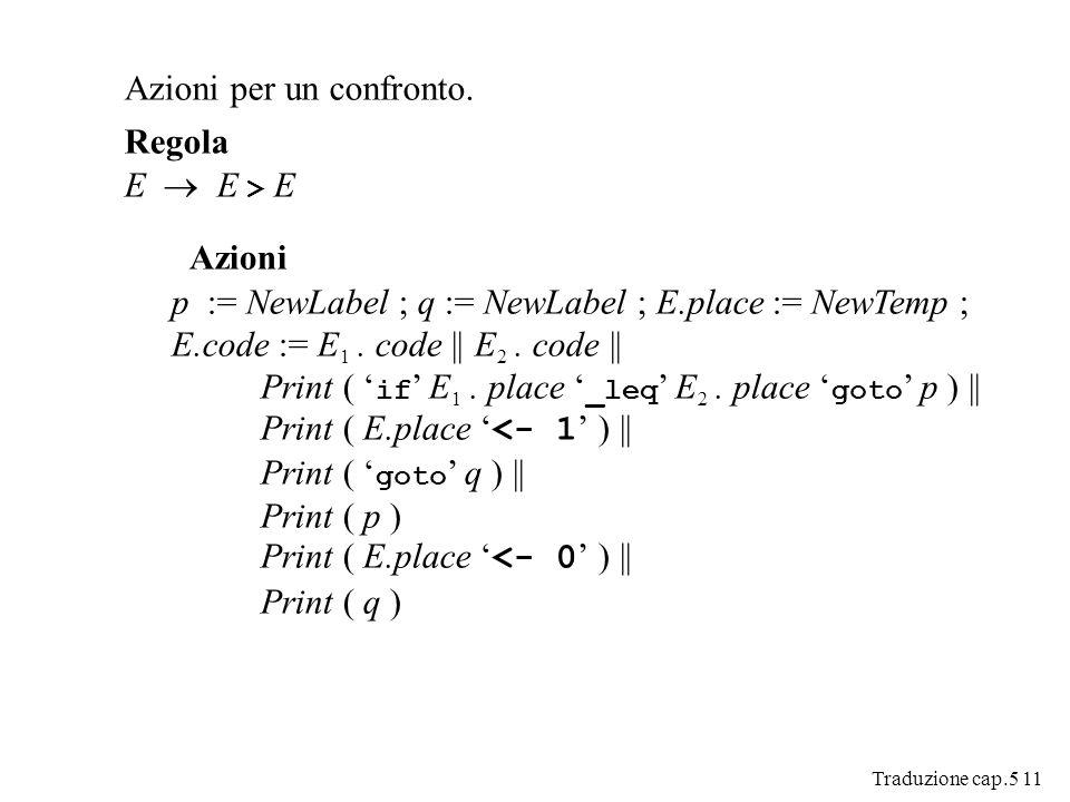 Traduzione cap.5 11 Azioni per un confronto.