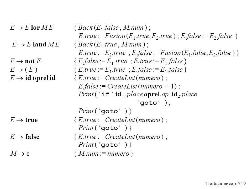 Traduzione cap.5 19 E E lor M E{ Back (E 1.false, M.num ) ; E.true := Fusion (E 1.true, E 2.true ) ; E.false := E 2.false } E E land M E{ Back (E 1.true, M.num ) ; E.true := E 2.true ; E.false := Fusion (E 1.false, E 2.false ) } E not E{ E.false := E 1.true ; E.true := E 1.false } E ( E ){ E.true := E 1.true ; E.false := E 1.false } E id oprel id { E.true := CreateList (numero ) ; E.false := CreateList (numero + 1) ; Print ( if id 1.place oprel.op id 2.place goto ) ; Print ( goto ) } E true{ E.true := CreateList (numero ) ; Print ( goto ) } E false{ E.true := CreateList (numero ) ; Print ( goto ) } M { M.num := numero }