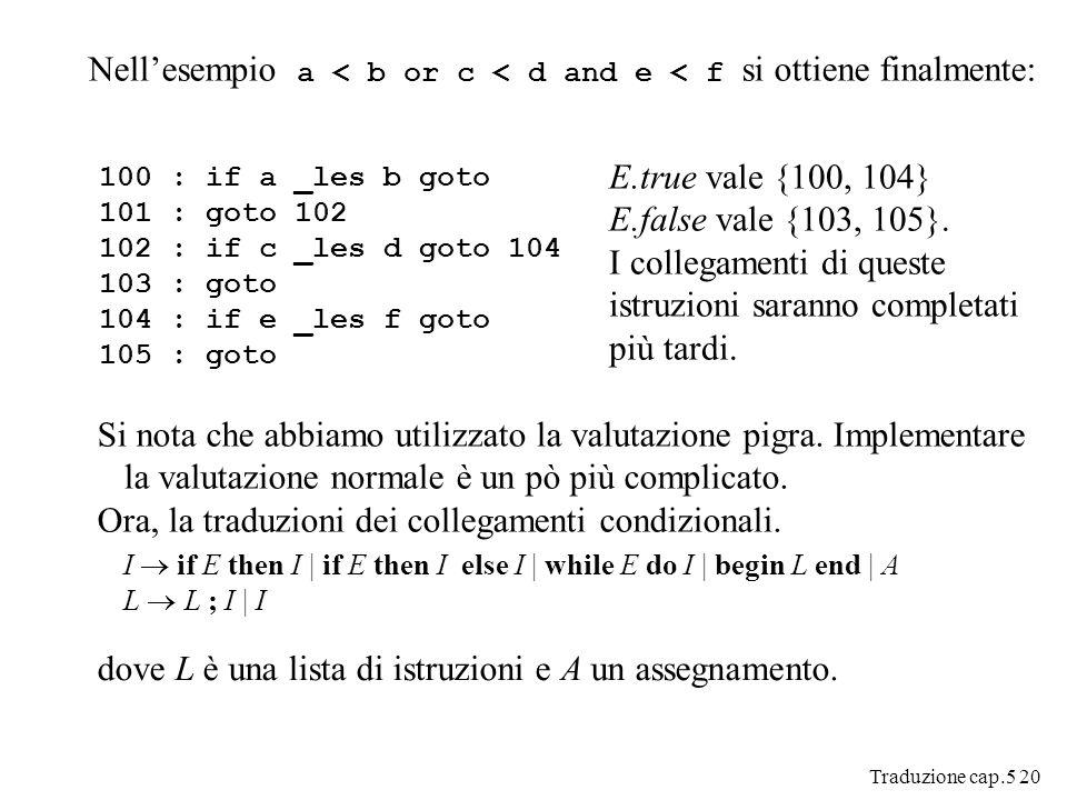 Traduzione cap.5 20 Nellesempio a < b or c < d and e < f si ottiene finalmente: 100 : if a _les b goto 101 : goto 102 102 : if c _les d goto 104 103 : goto 104 : if e _les f goto 105 : goto E.true vale {100, 104} E.false vale {103, 105}.