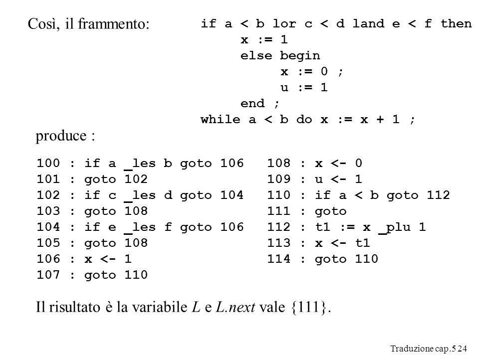 Traduzione cap.5 24 if a < b lor c < d land e < f then x := 1 else begin x := 0 ; u := 1 end ; while a < b do x := x + 1 ; Così, il frammento: produce