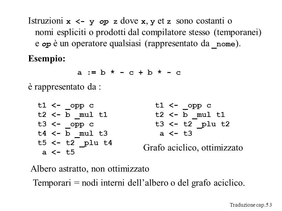 Traduzione cap.5 3 Istruzioni x <- y op z dove x, y et z sono costanti o nomi espliciti o prodotti dal compilatore stesso (temporanei) e op è un operatore qualsiasi (rappresentato da _nome ).